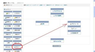 ブログ作成手順7_デザイン_コンテンツ4.jpg